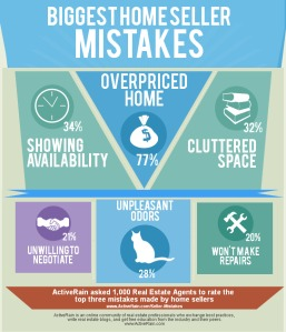 Biggest Home Seller Mistakes_ActiveRain_Full