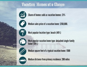 0402_vacation_home_daily_news